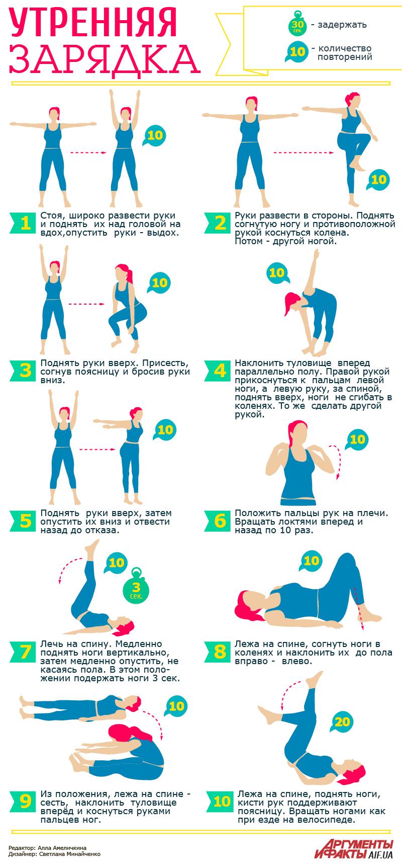 быстрая утренняя зарядка для похудения