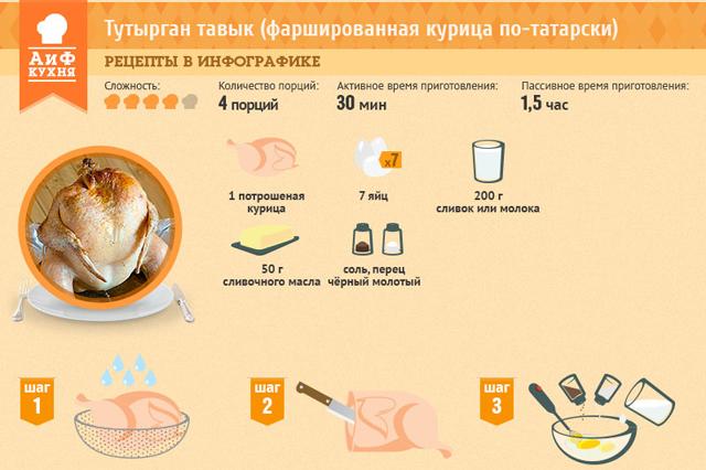ТУТЫРГАН ТАВЫК (фаршированная курица по-татарски) шапка