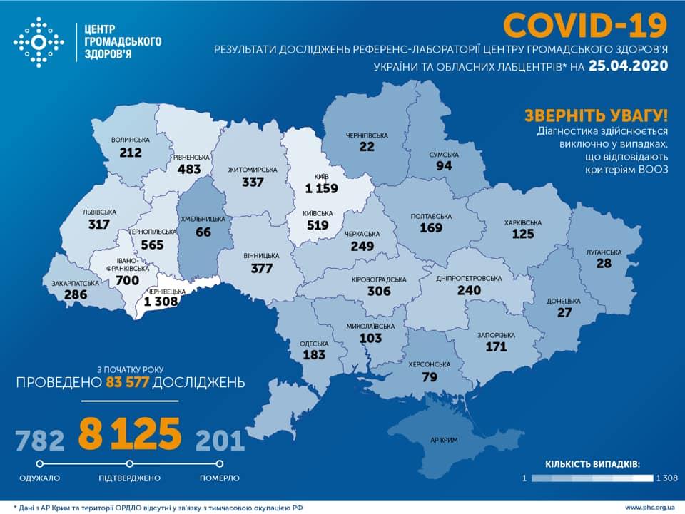 Инфографика о коронавирусе в Украине