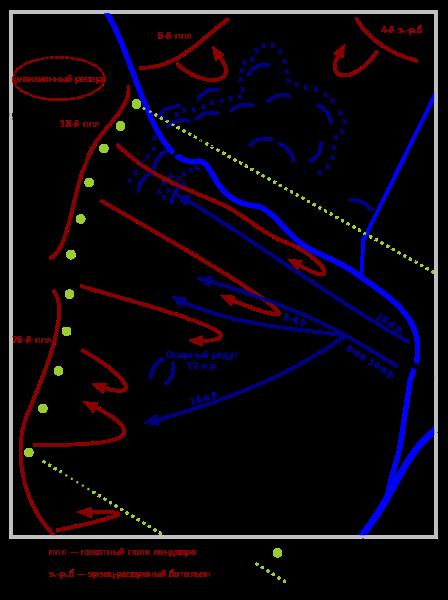 Ход боевых действий на Сосненской позиции (6 августа) 1915 года