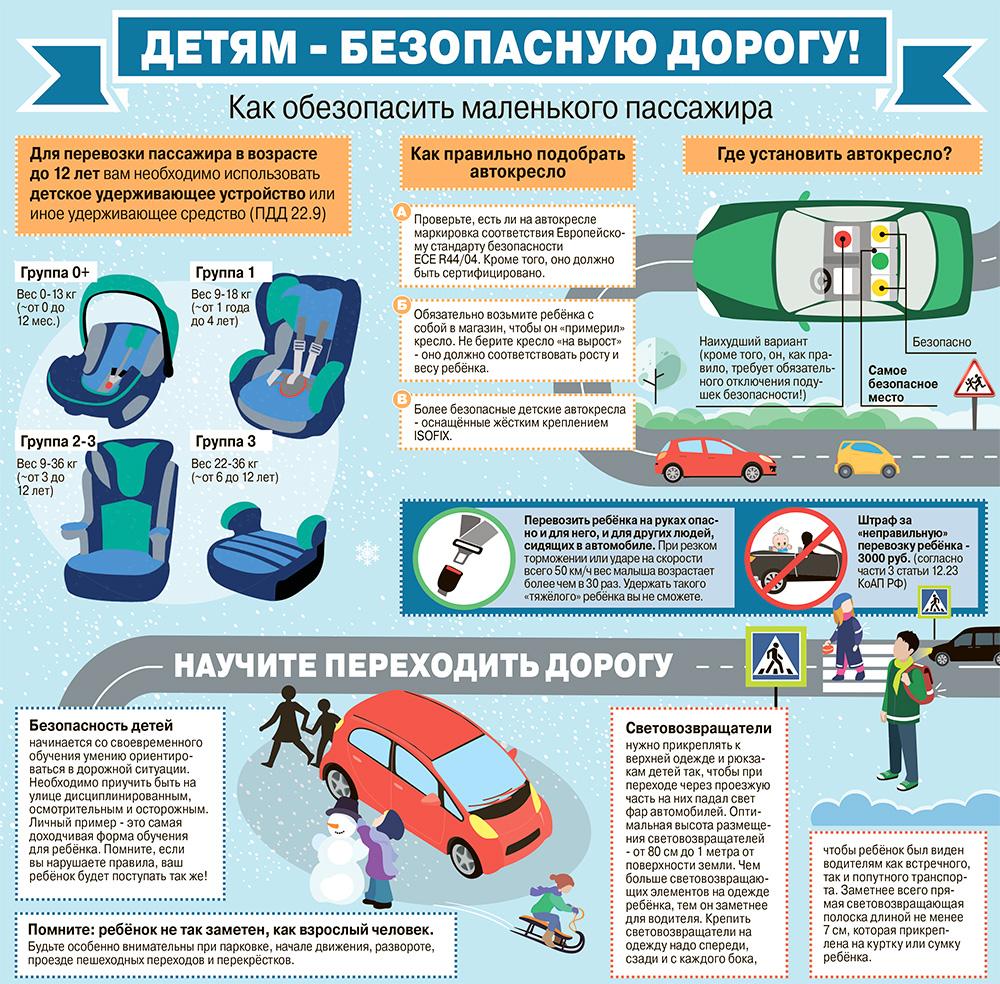 Как обезопасить маленького пассажира. Инфографика