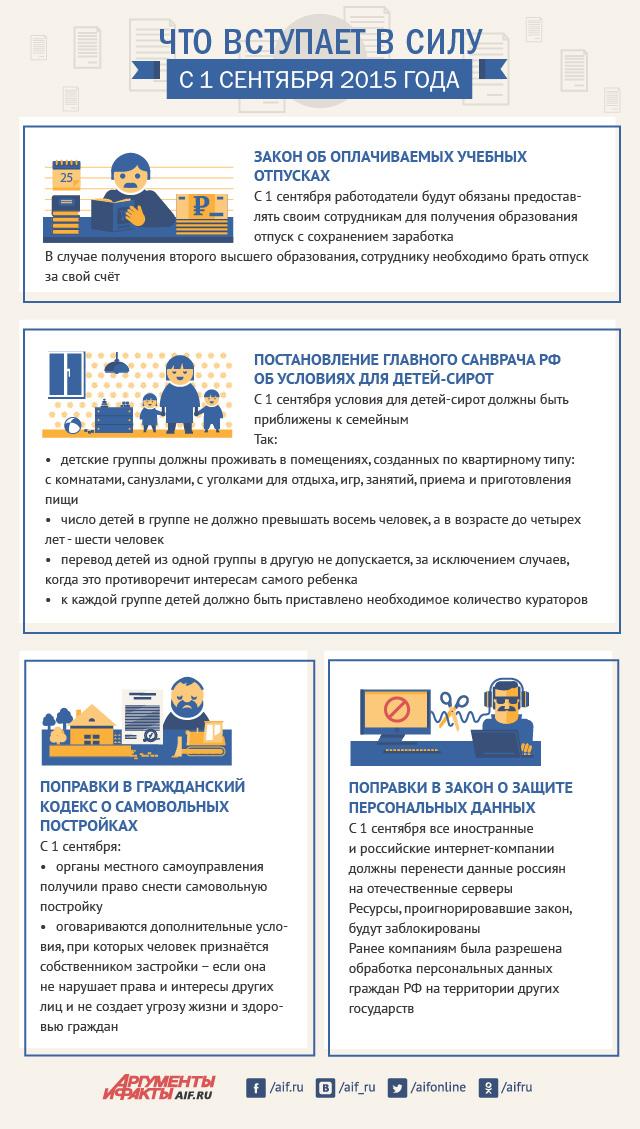 законодательство рф о заработке в интернете