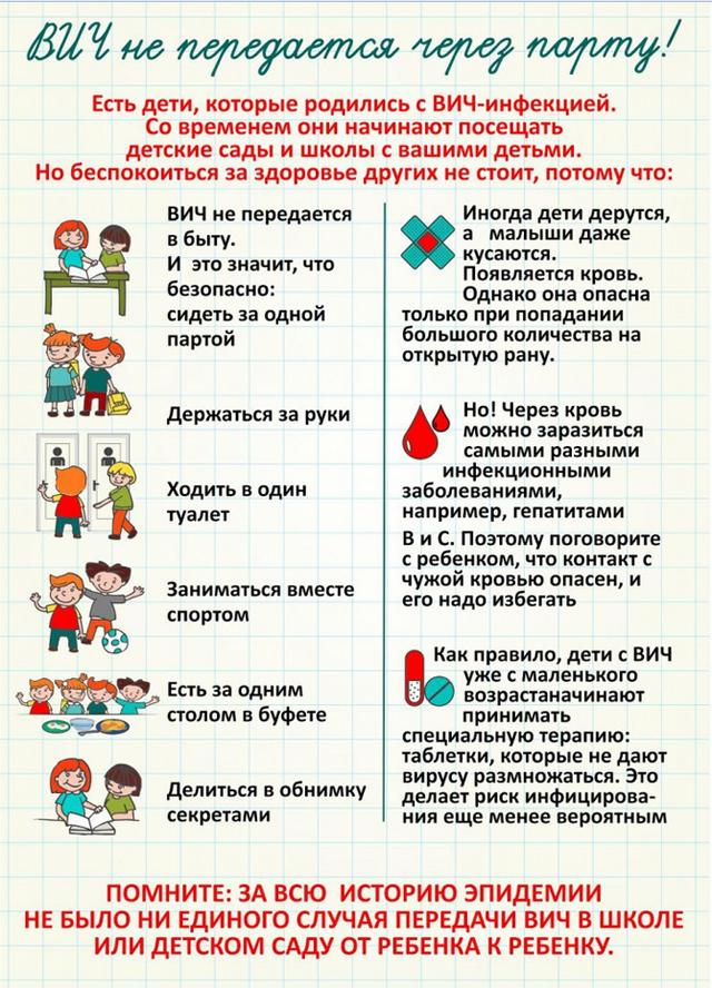 информация размещена на сайте Пятой Конференции по ВИЧ/СПИДу в Восточной Европе и Центральной Азии.