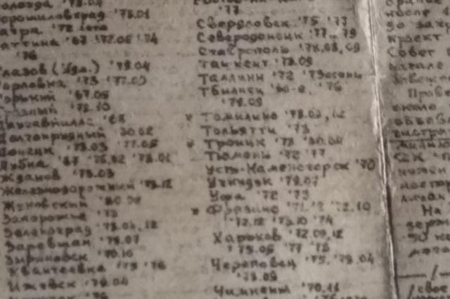 Напротив Тюмени стоит две даты – 72 и 77.