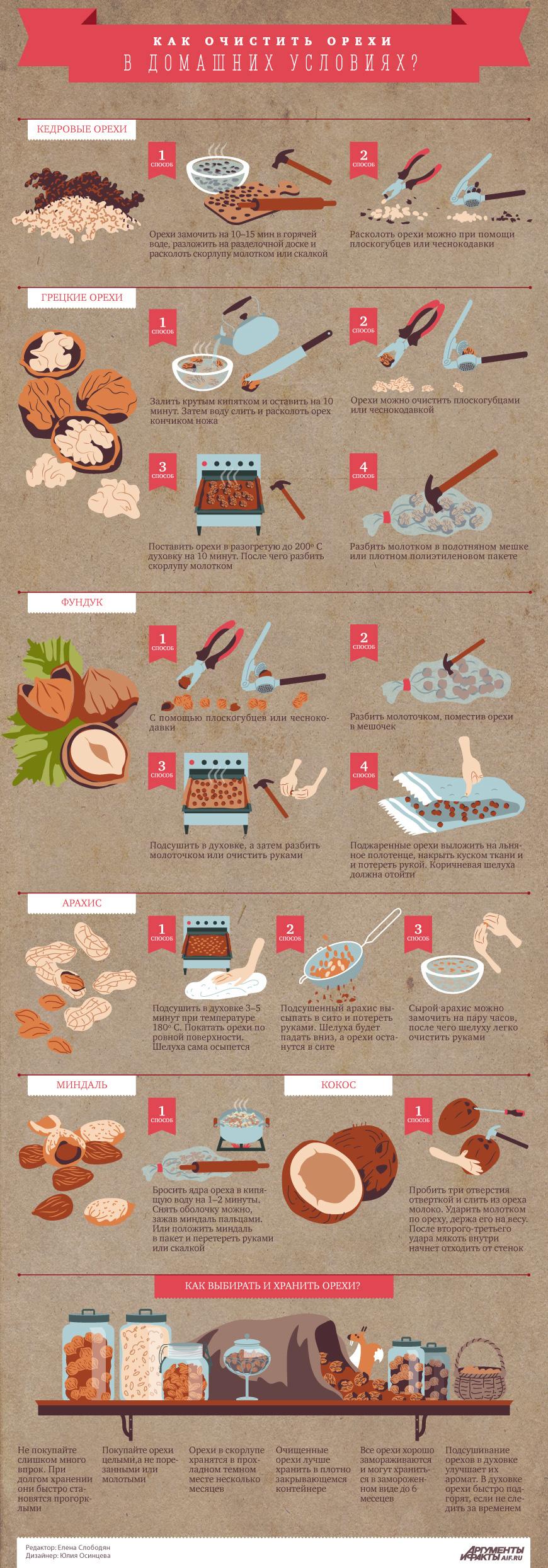 Как очистить орехи в домашних условиях