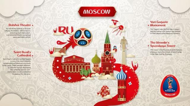 У Москвы это собор Василия Блаженного и Спасская башня Кремля.