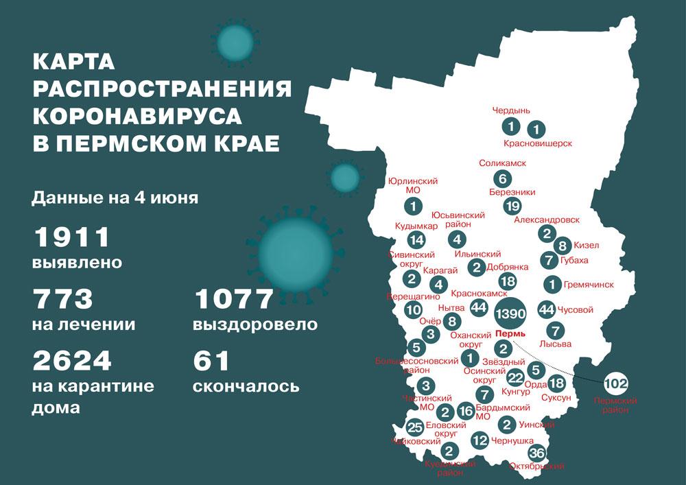 карта коронавирус пермский край 4 июня