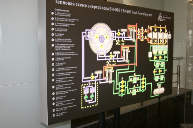 Еще недвано схема энергоблока №4 составляла государственную тайну РФ.