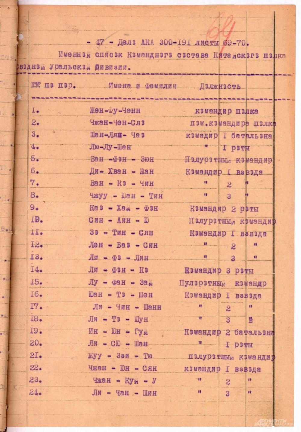 В верхней строчке списка командиров - Жен Фучен.