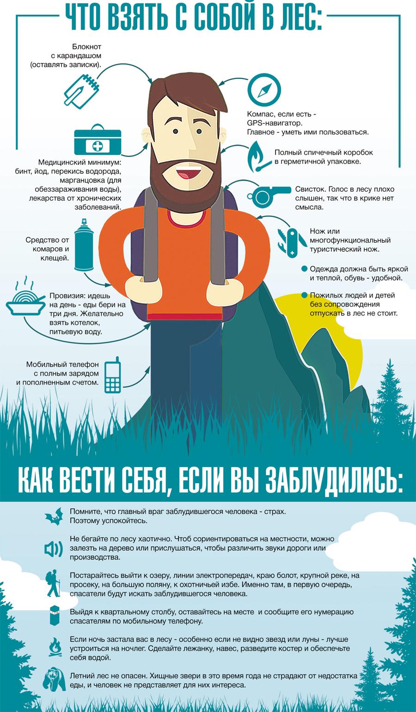 Как ходить в лес и выходить из него