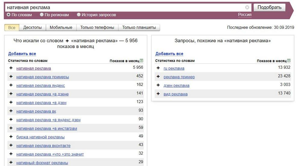 Яндекс.Wordstat статистика поисковых запросов в системе «Яндекс»
