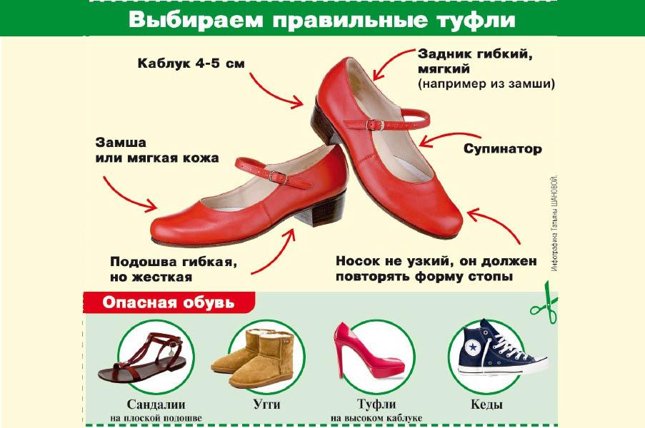 Как выбрать правильную обувь.
