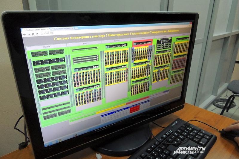 Система мониторинга суперЭВМ, как на ладони