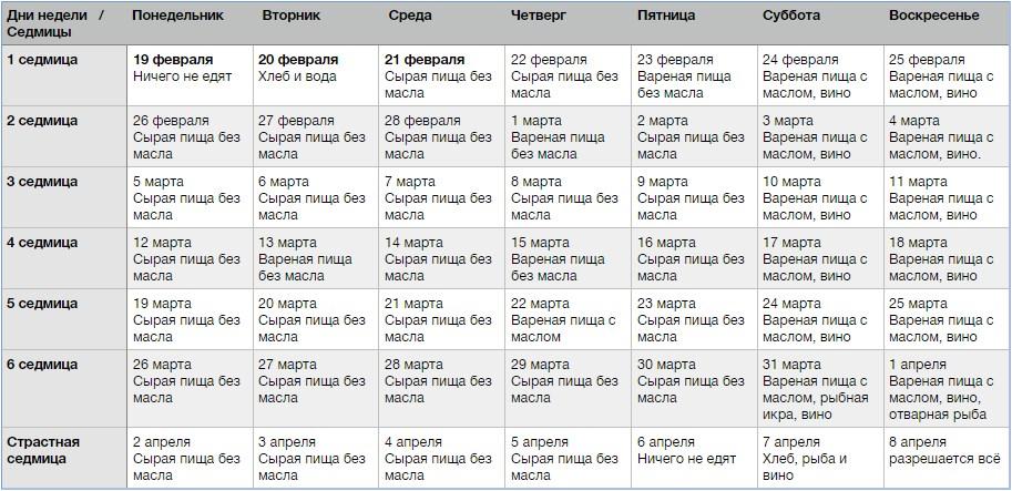 календарь питания пост