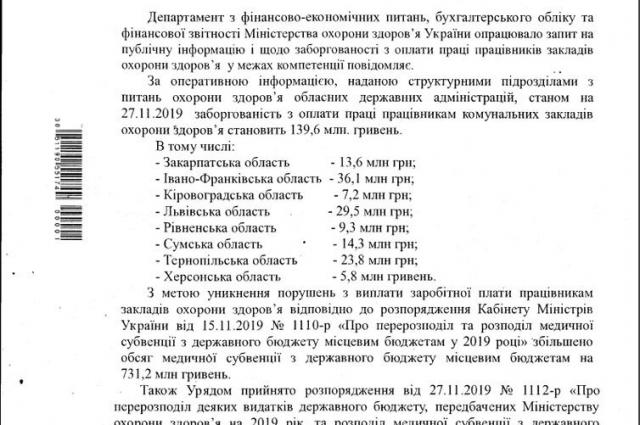 Данные по состоянию на 27 ноября 2019 года. Самые большие долги – в Ивано-Франковской и Львовской областях.
