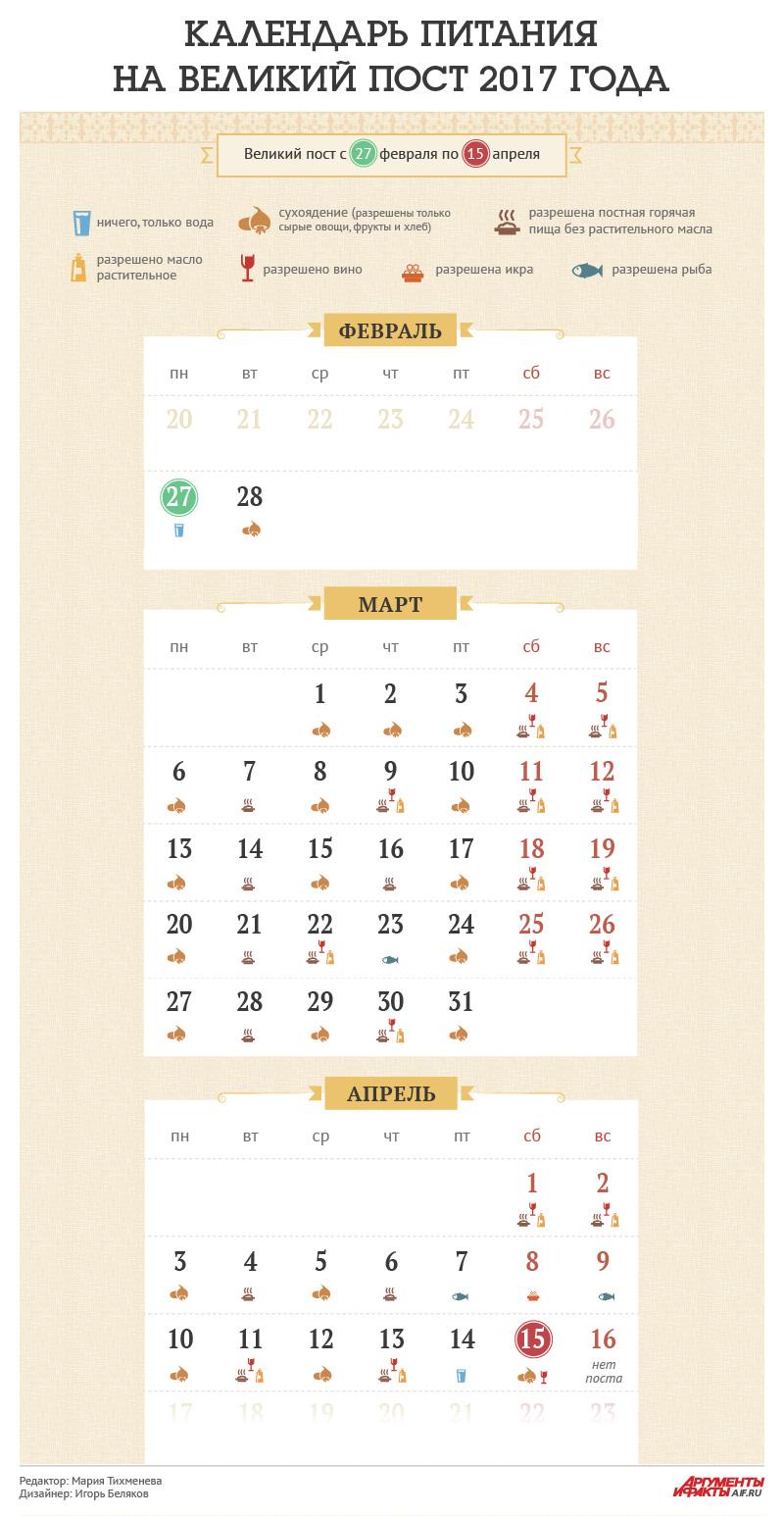 Календарь питания Великого поста 2017