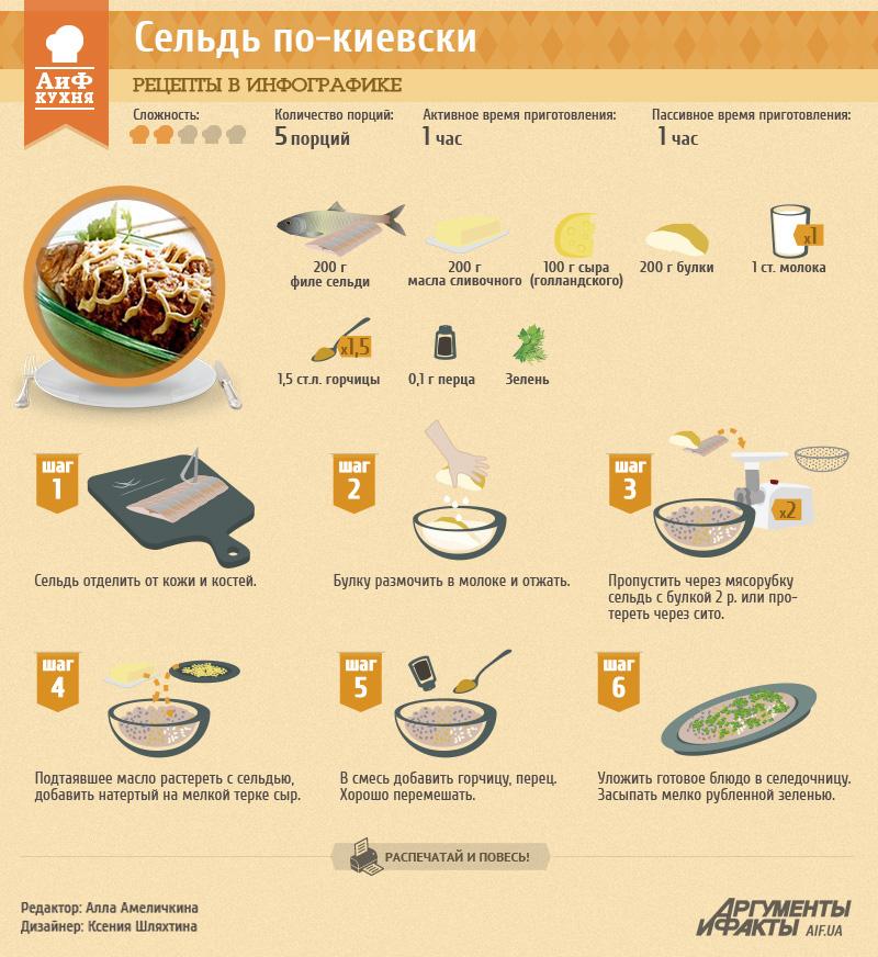 школы кухня рецепты в картинках красавица бразилии