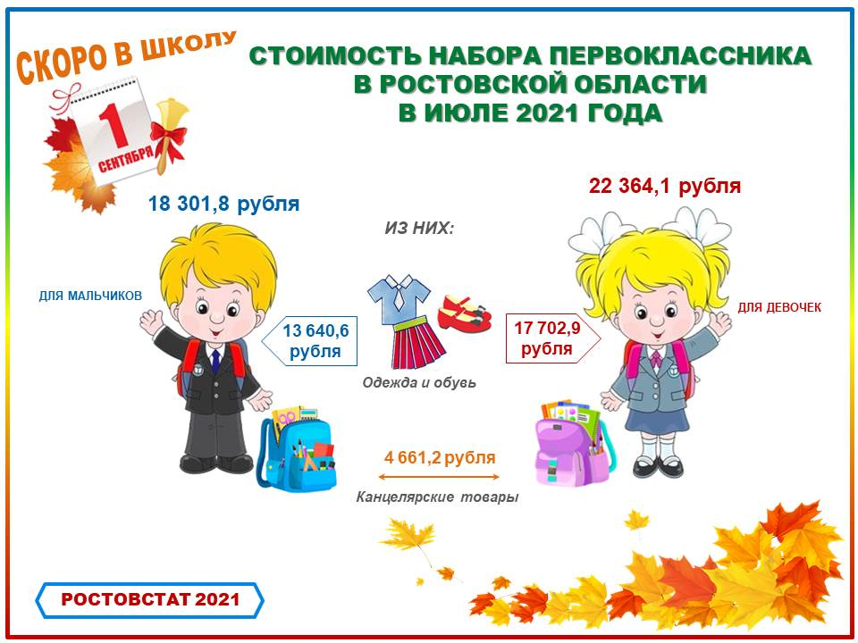 Сколько стоит школьный набор в Ростовской области