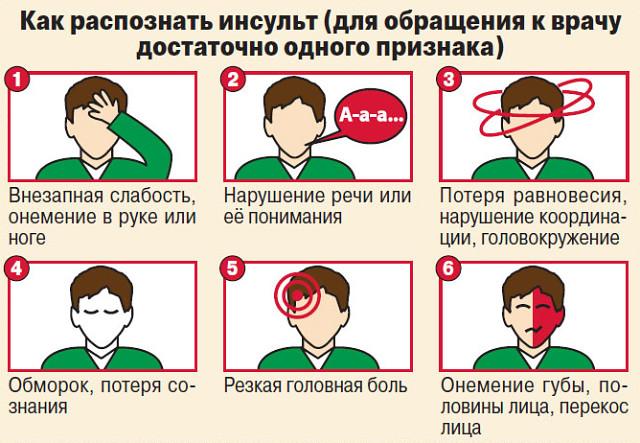 инфографика. инсульт