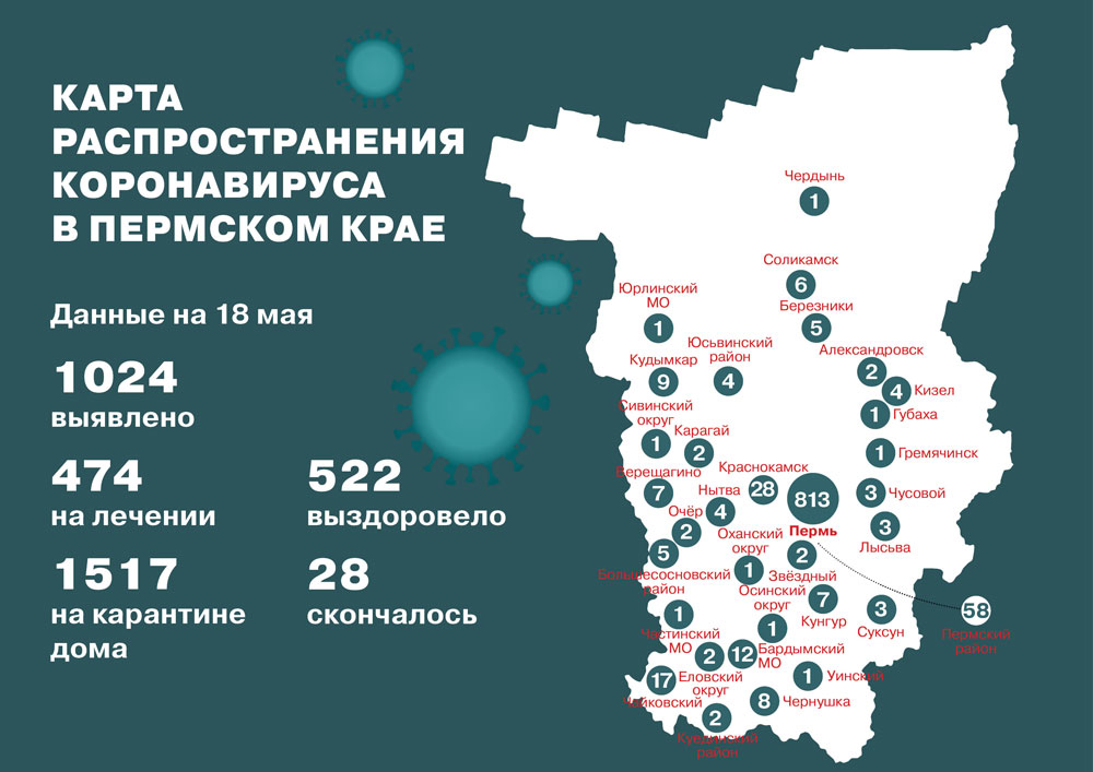 Коронавирус. Карта. Пермский край