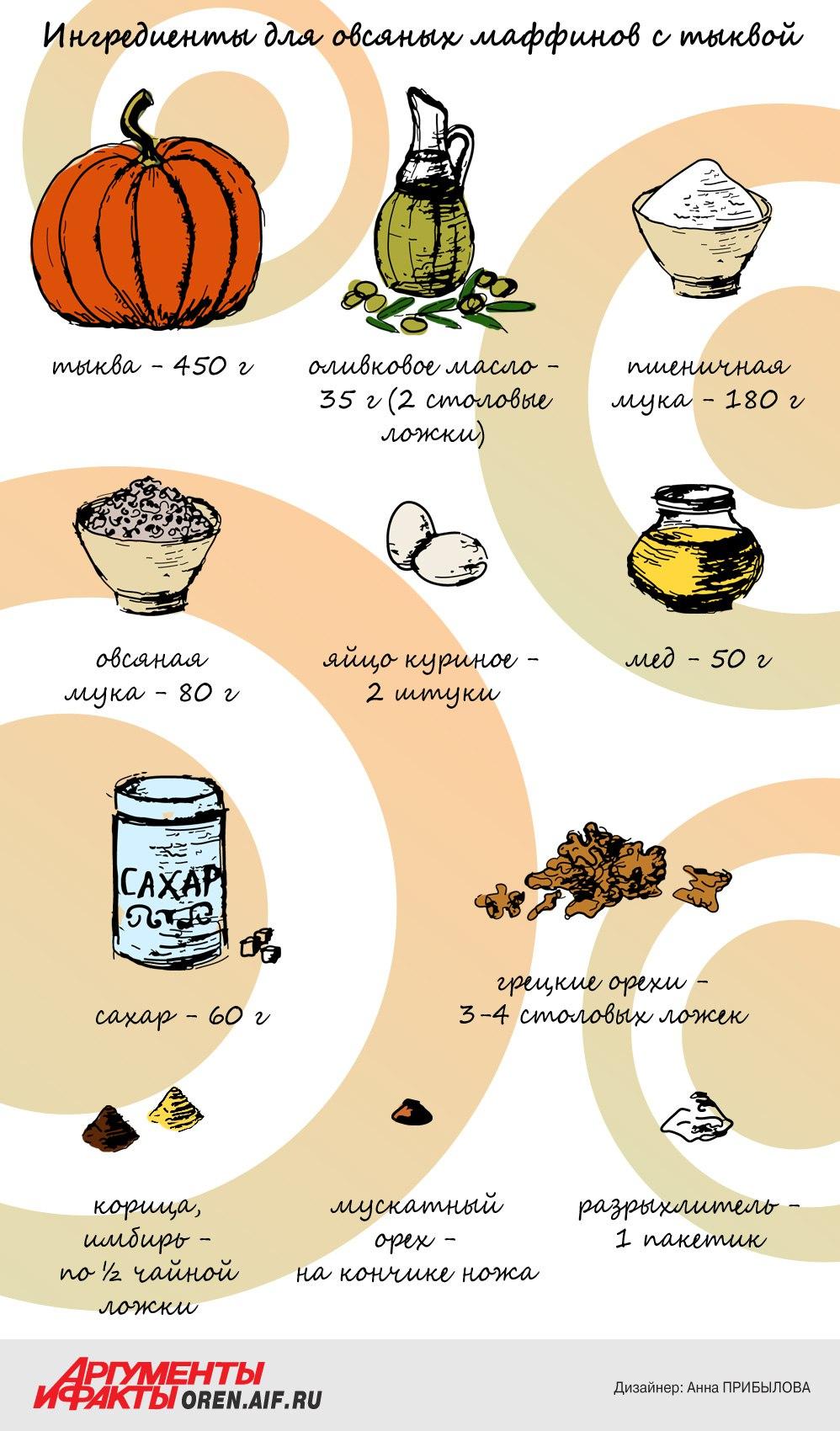 выпечка из тыквы