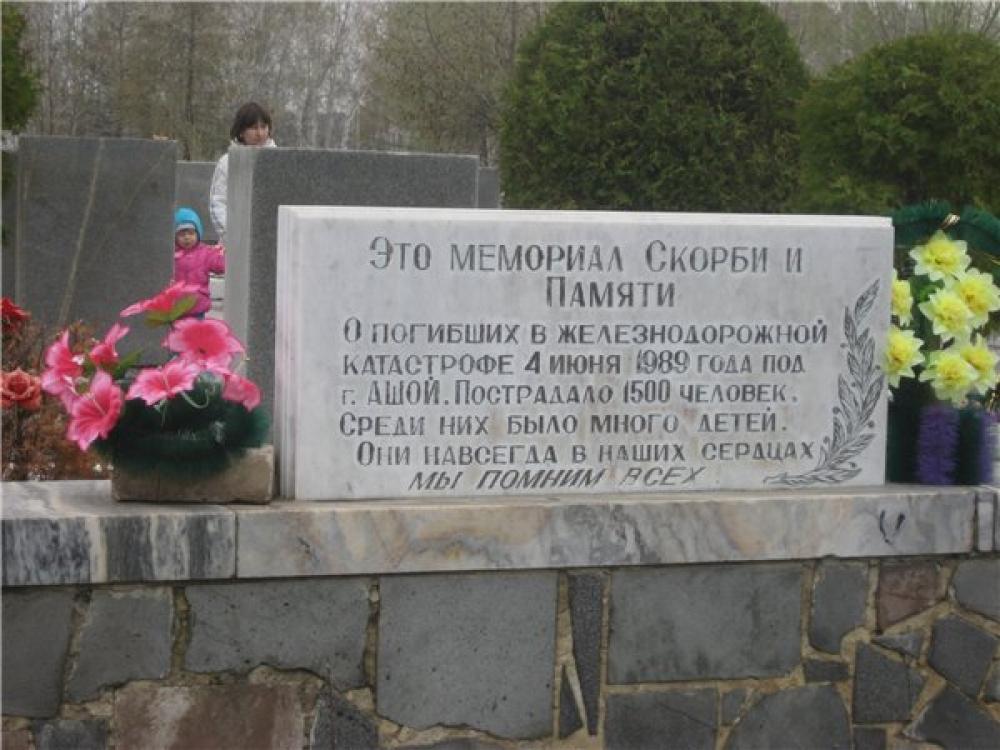 На месте трагедии установлен мемориал, куда ежегодно приезжают родственники погибших.