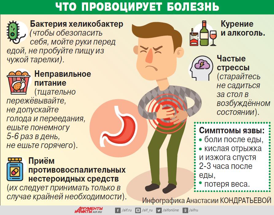 Ну ты и язва! Причина болезни не вредная еда, а скверный характер |  Здоровая жизнь | Здоровье | Аргументы и Факты