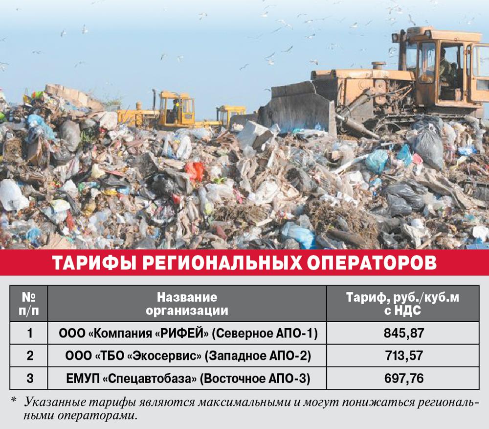 Тарифы региональных операторов.