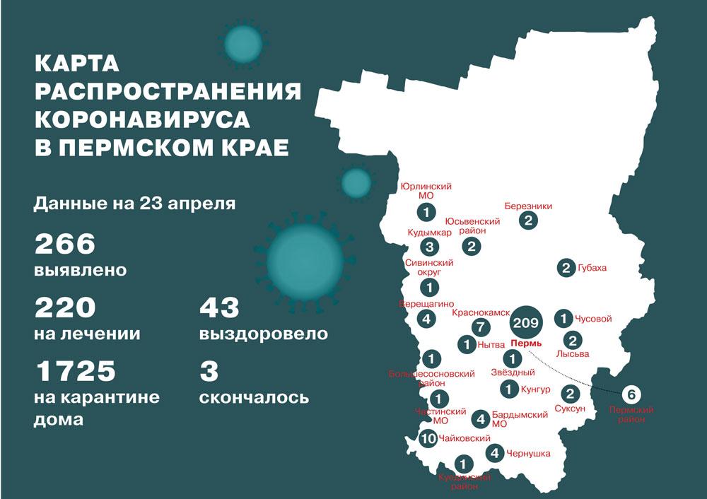 Коронавирус. Карта. Пермский край.