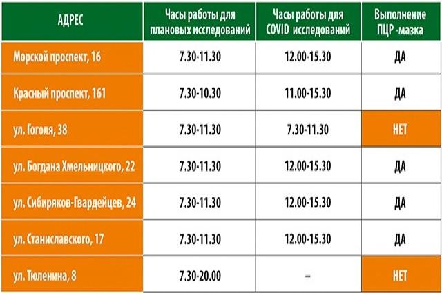 Расписание работы лабораторий