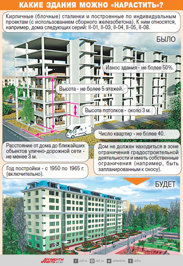 какие здания можно нарастить, инфографика