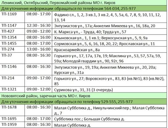 АО «Горэлектросеть»
