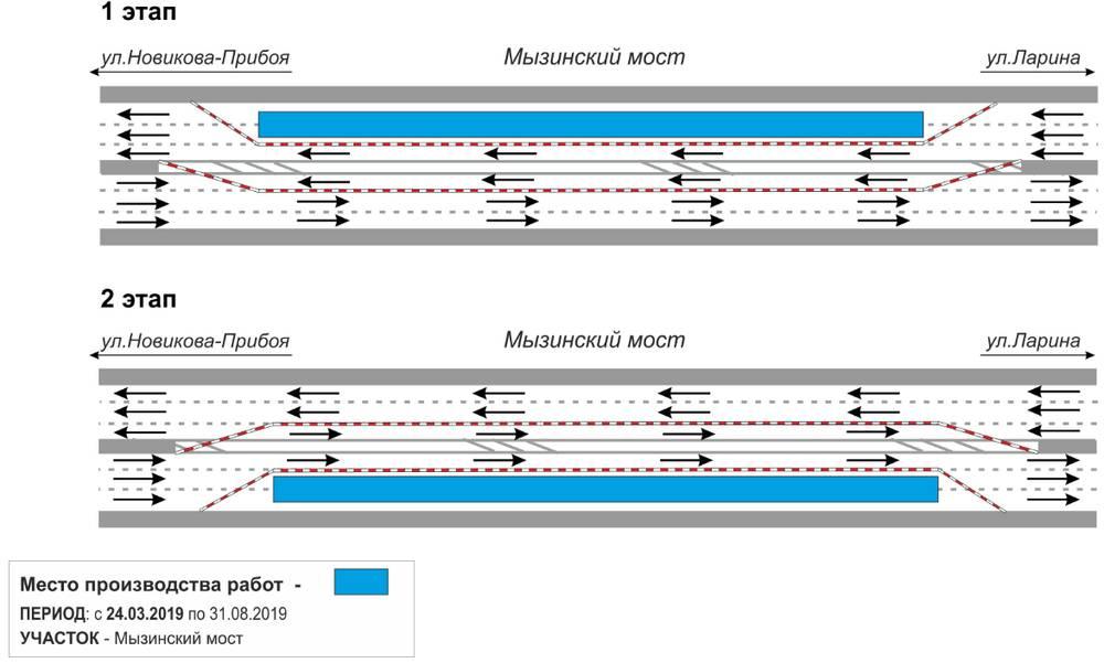 Схема движения по Мызинскому мосту.