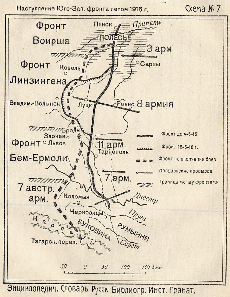 Восточный фронт в 1916 году.