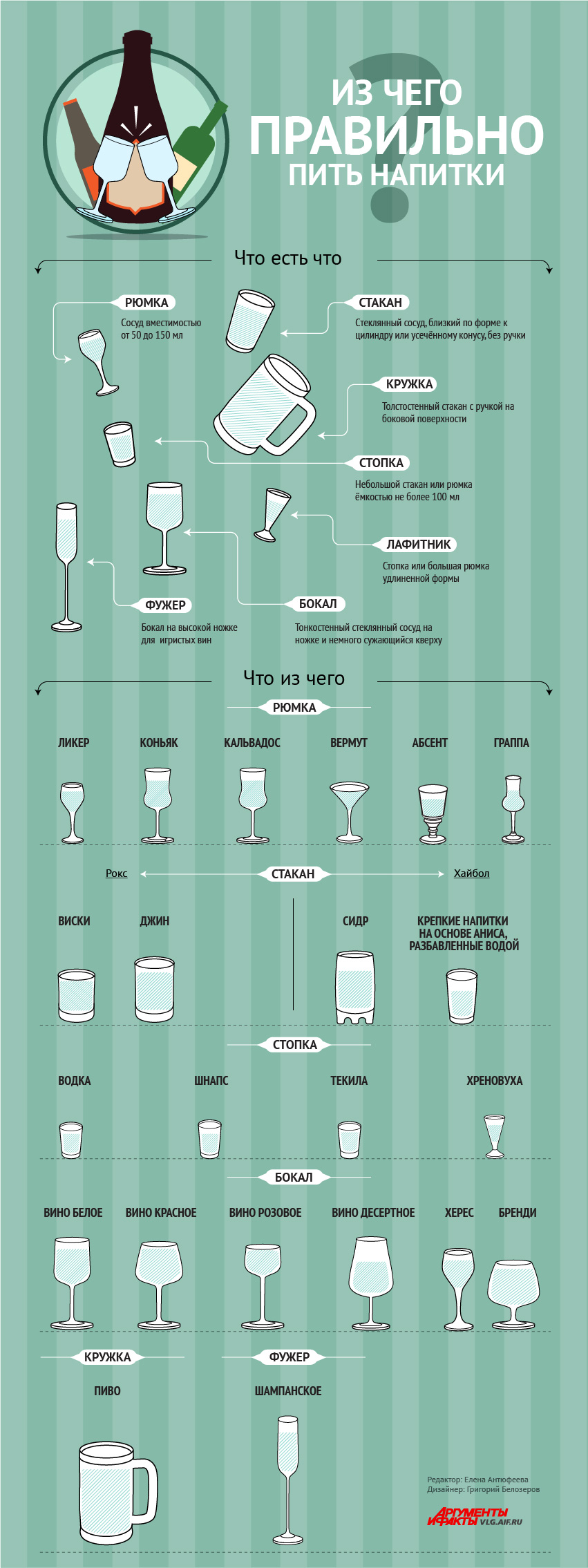 Как выбрать правильную посуду для алкогольных напитков