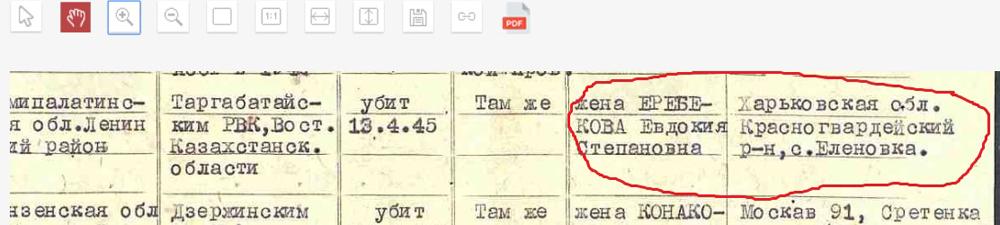 Данные наТоктарбека Еребекова иего супругу.