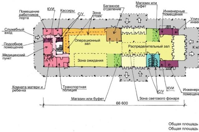 Схема расположения помещений нового речного вокзала в Завидово.