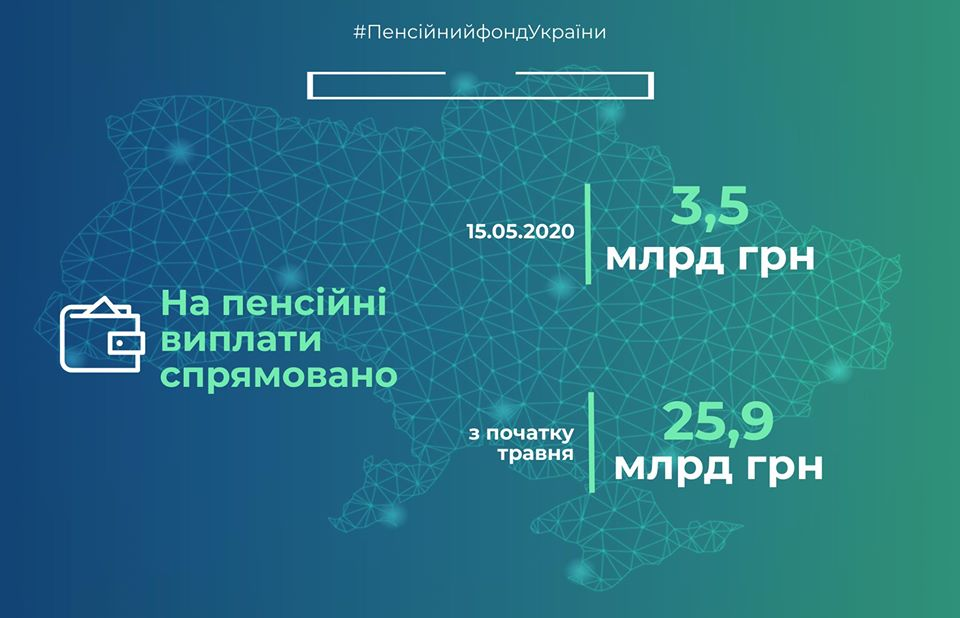 Инфографика ПФУ