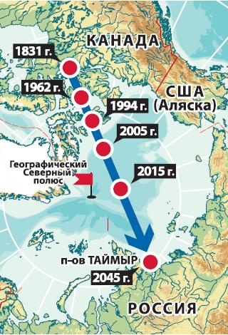 Траектория движения северного магнитного полюса Земли.