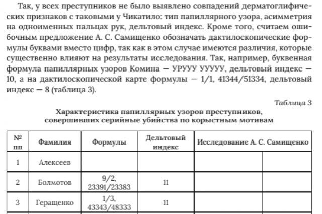 Отпечатки всех серийных убийц сравнивают с пальцами Чикатило, самого известного маньяка России. Скриншот документа