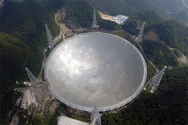Радиотелескоп FAST.