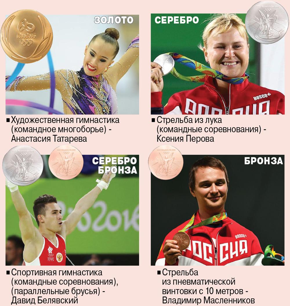 Медали уральских олимпийцев в Рио.