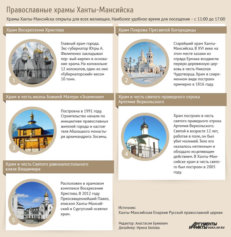 Православные храмы Ханты-Мансийска. Инфографика
