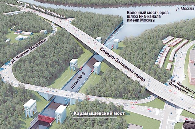 Балочный мост через шлюз № 9 канала им. Москвы (3D-модель).