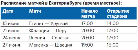 Расписание игр ЧМ-2018 по футболу в Екатеринбурге.