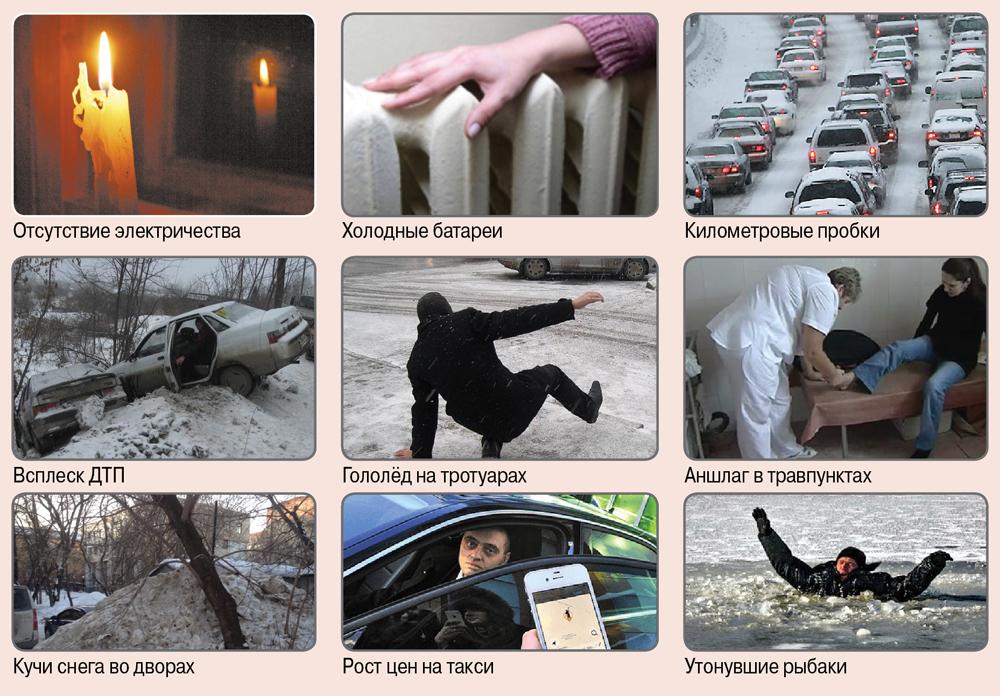 Приметы уральской зимы.