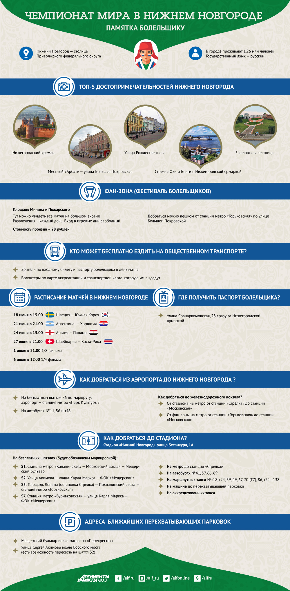 Чемпионат мира в Нижнем Новгороде: памятка болельщику