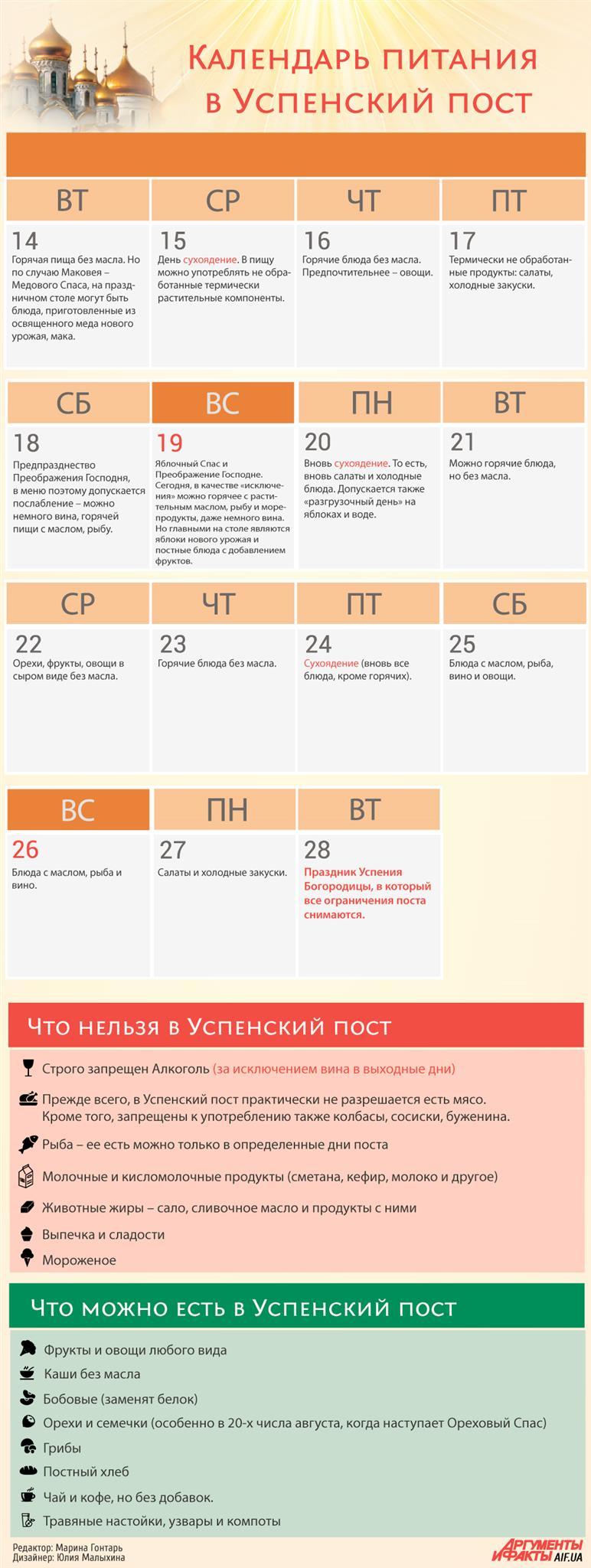 инфографика Успенский пост