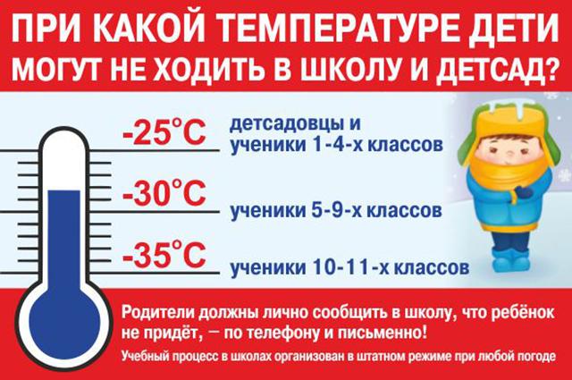При какой температуре можно не ходить в школу.